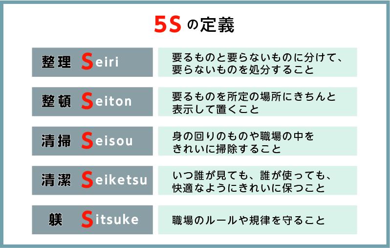 5sの定義